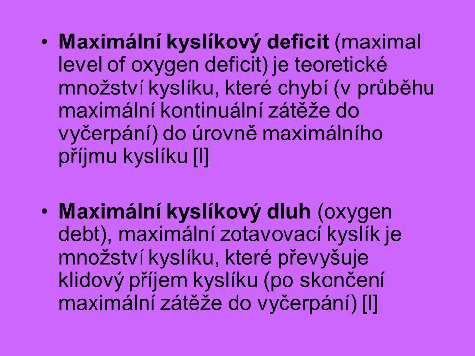 Maximální kyslíkový deficit (maximal level of oxygen deficit) je teoretické množství kyslíku, které chybí (v průběhu maximální kontinuální zátěže do vyčerpání) do úrovně maximálního příjmu kyslíku [l]